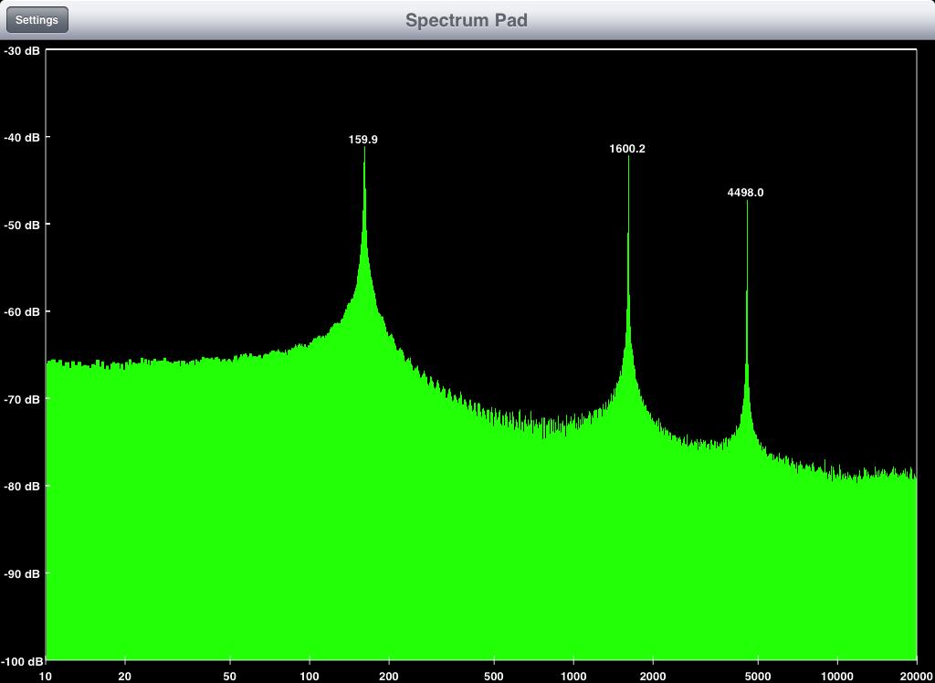 iPad Audio Spectrum Analyzer App