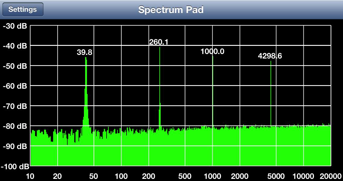 KDK Column - iPhone -to- Audio Spectrum Analyzer