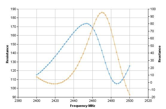 MININEC Pro Antenna Analysis Software